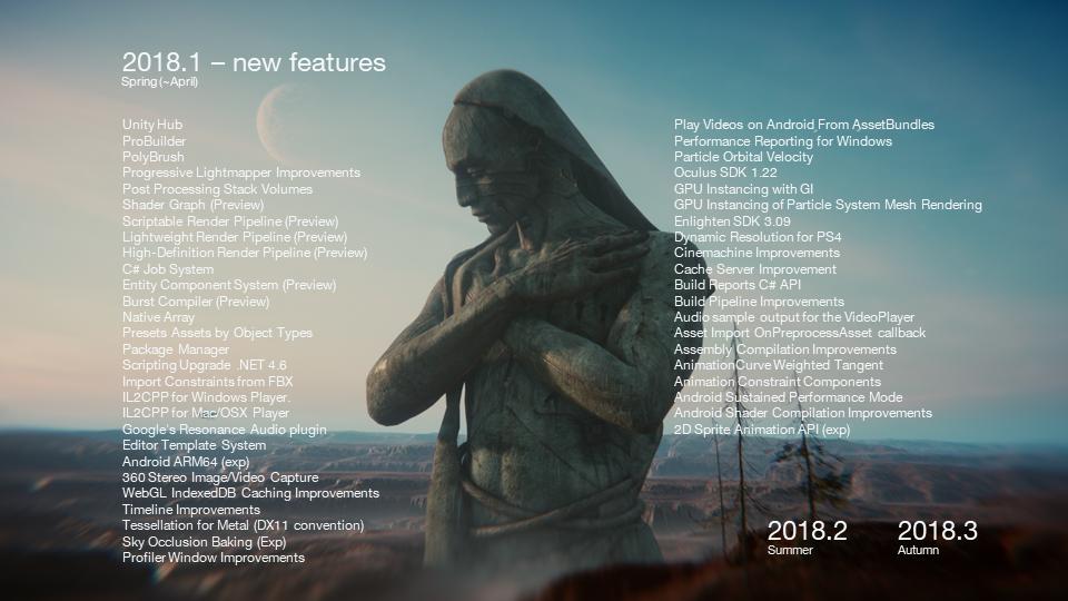 直播|Unity 2018.1新功能解析大串烧