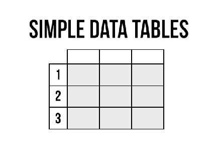 Simple Data Tables Asset ($3.00)