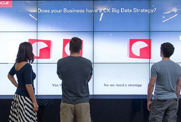 Oracle Innovation Wall