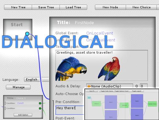 Dialogical