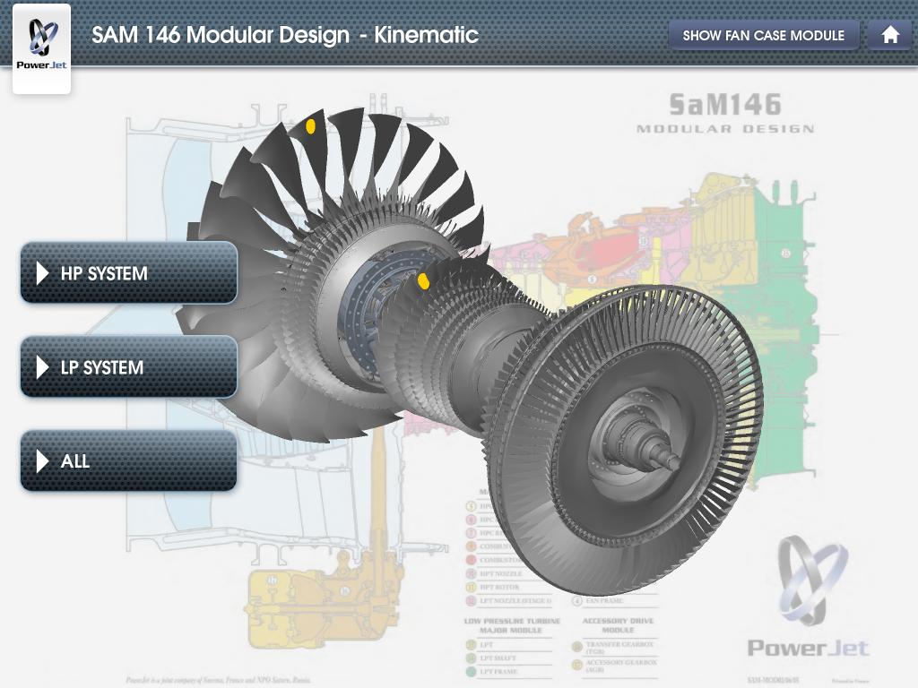 Architecture d'un moteur à réaction SAM-146