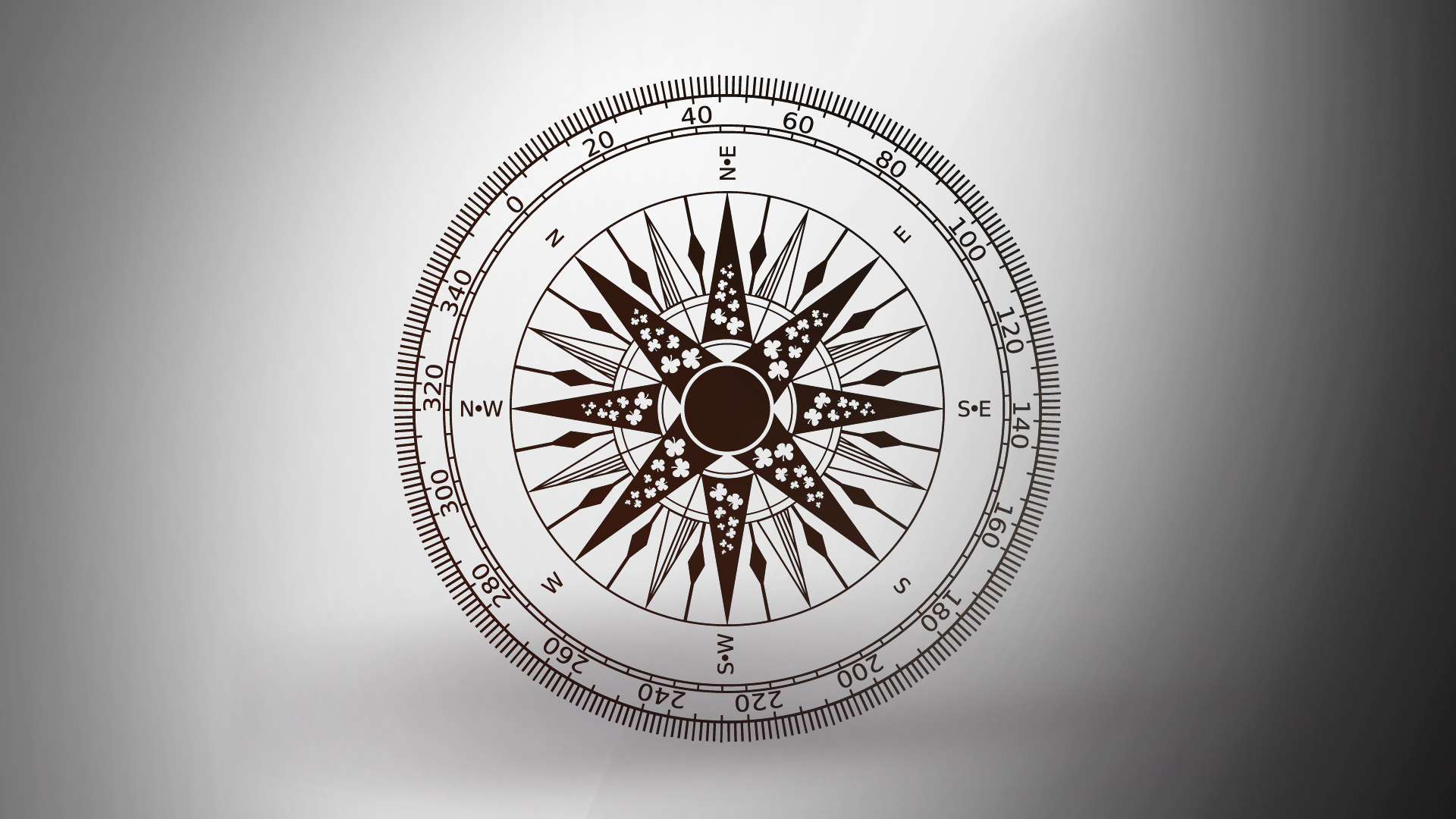 Game Model Compass