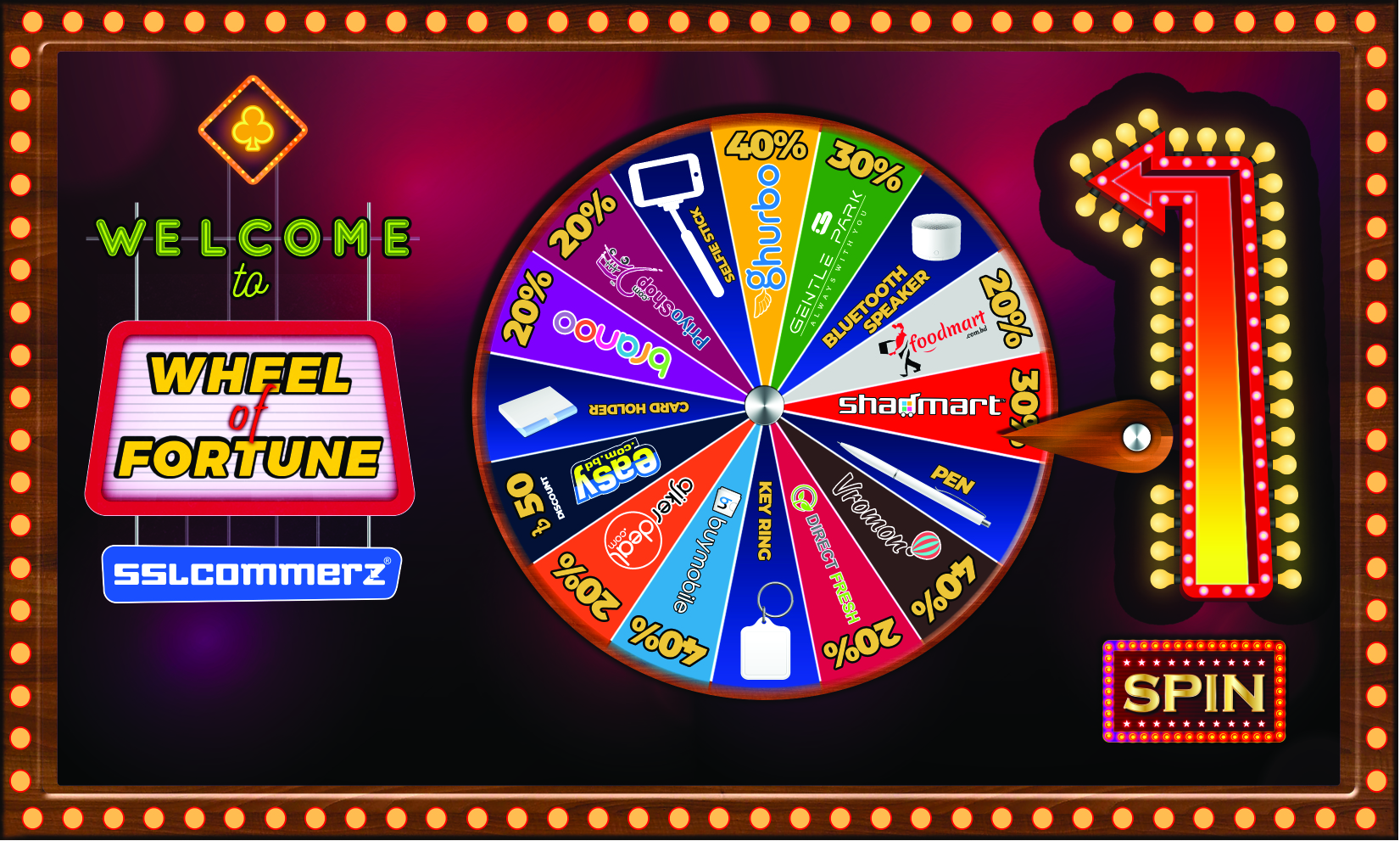 SSL Wheel of Fortune On Digital World Fair 2018