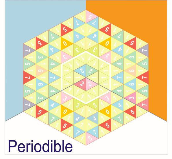 Periodible:香港中学生制作的化学元素周期表AR棋盘游戏