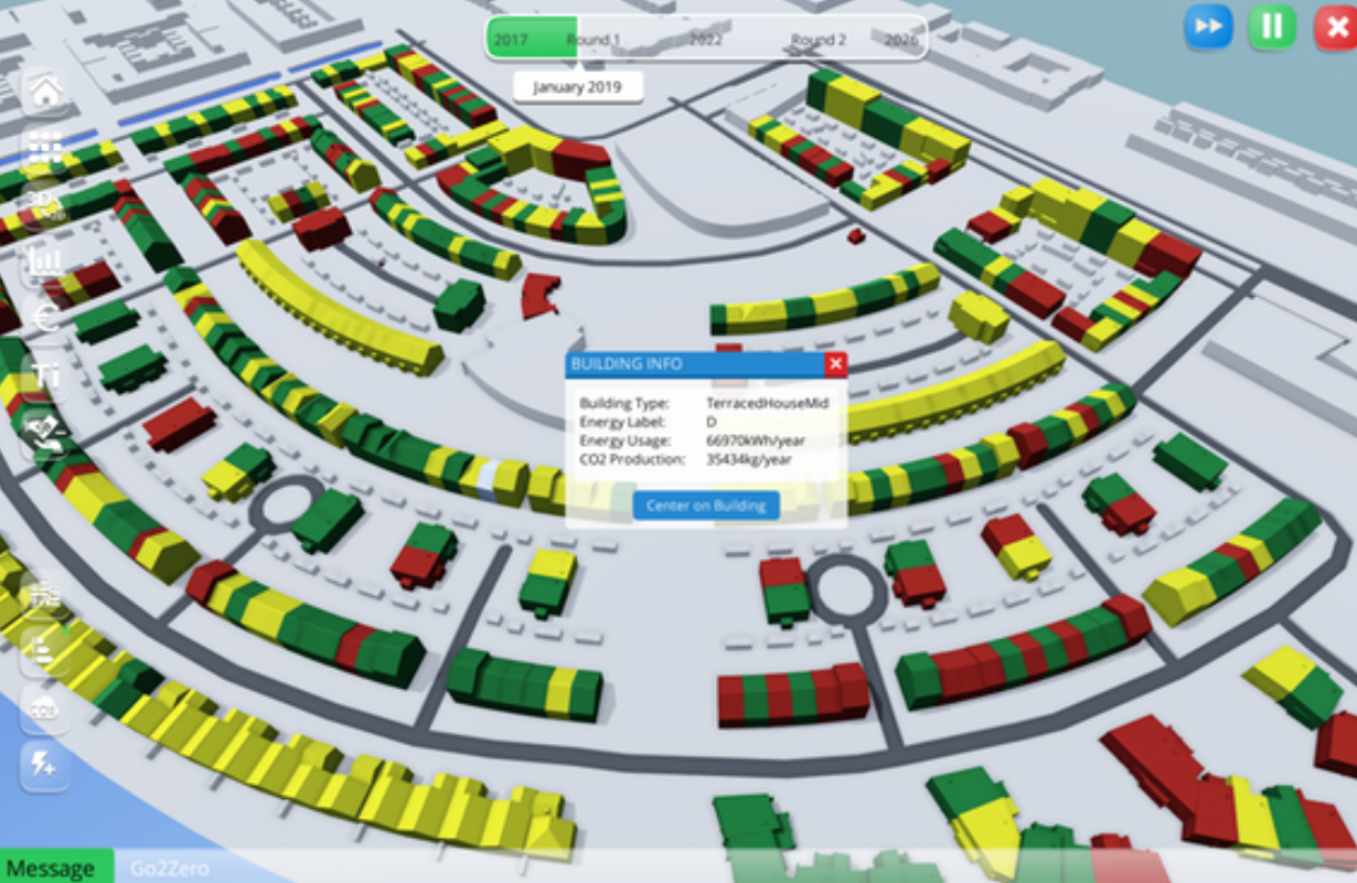 City Simulation