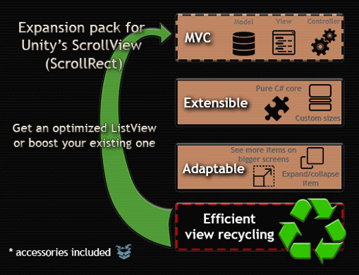 Optimized ScrollView Adapter
