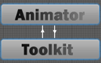 Animator Toolkit