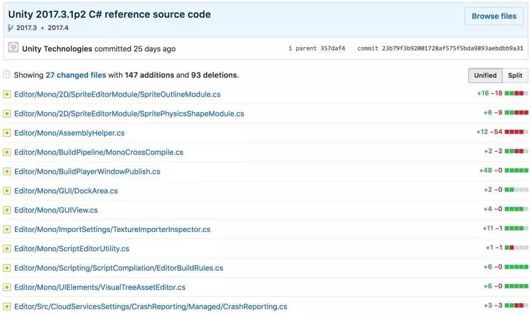 Unity引擎及编辑器C#源代码发布