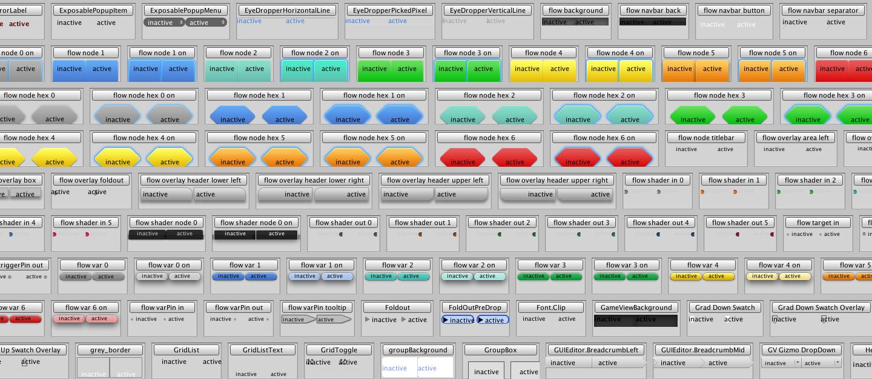 Unity EditorWindow: take a good start !