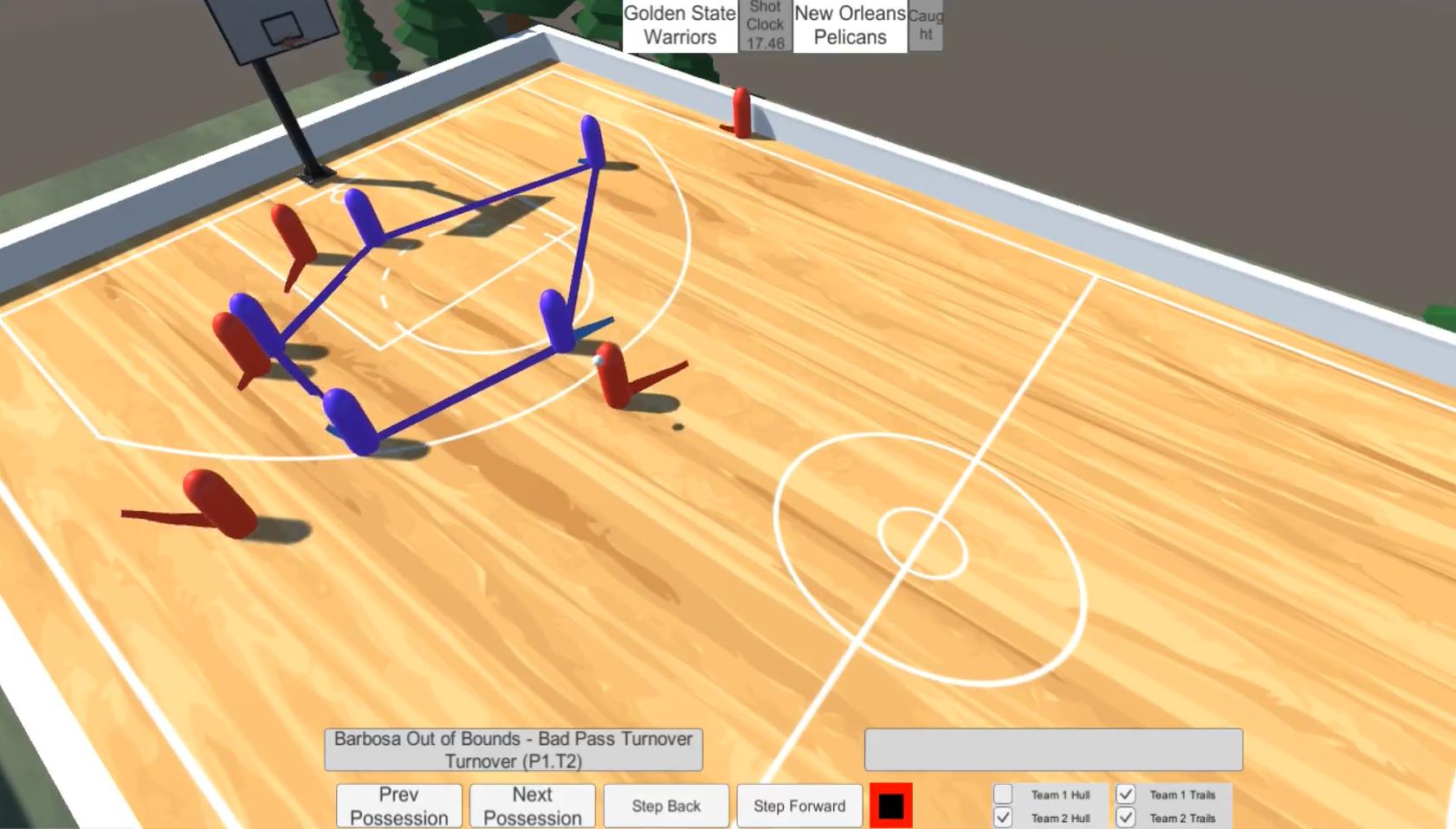 NBA Data Visualization Tool