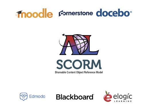 Scorm API