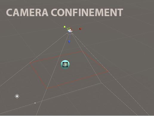 Camera Confinement