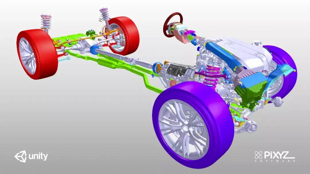 Unity与PiXYZ联合打造实时开发CAD数据导入方案