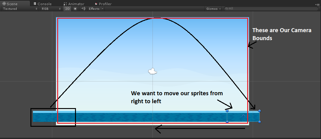 INFINITE SCROLLING OF 2D BACKGROUND IN UNITY3D USING C# (SNAPPING BOUND TO BOUND)