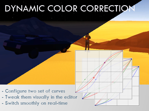 Dynamic Color Correction. A component for the Unity Asset Store