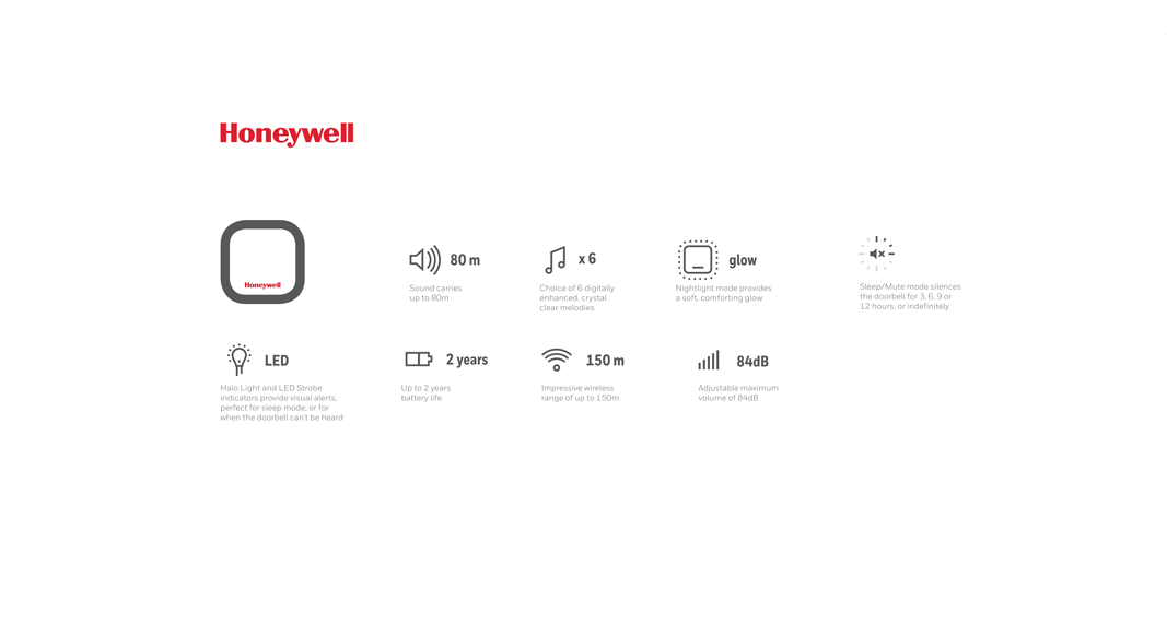 Honeywell icons for doorbell