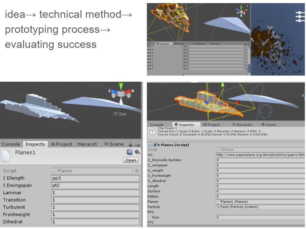 Game: idea generation--> prototyping-->evaluation