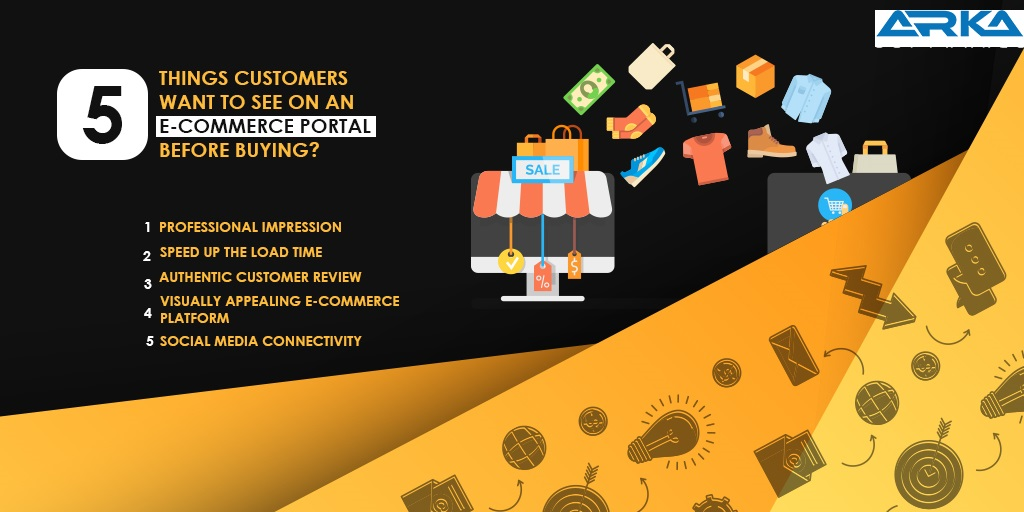 E-commerce Portal before Buying