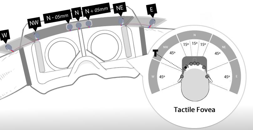 Vibrotactile Head-Mounted Display