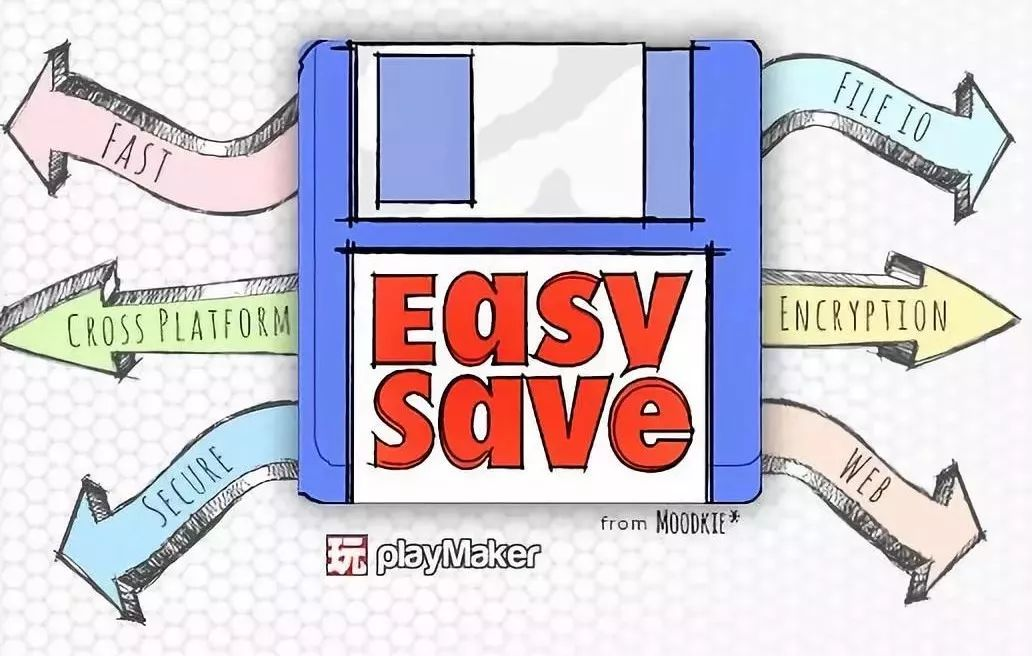 Easy Save - The Complete Save & Load Asset介绍