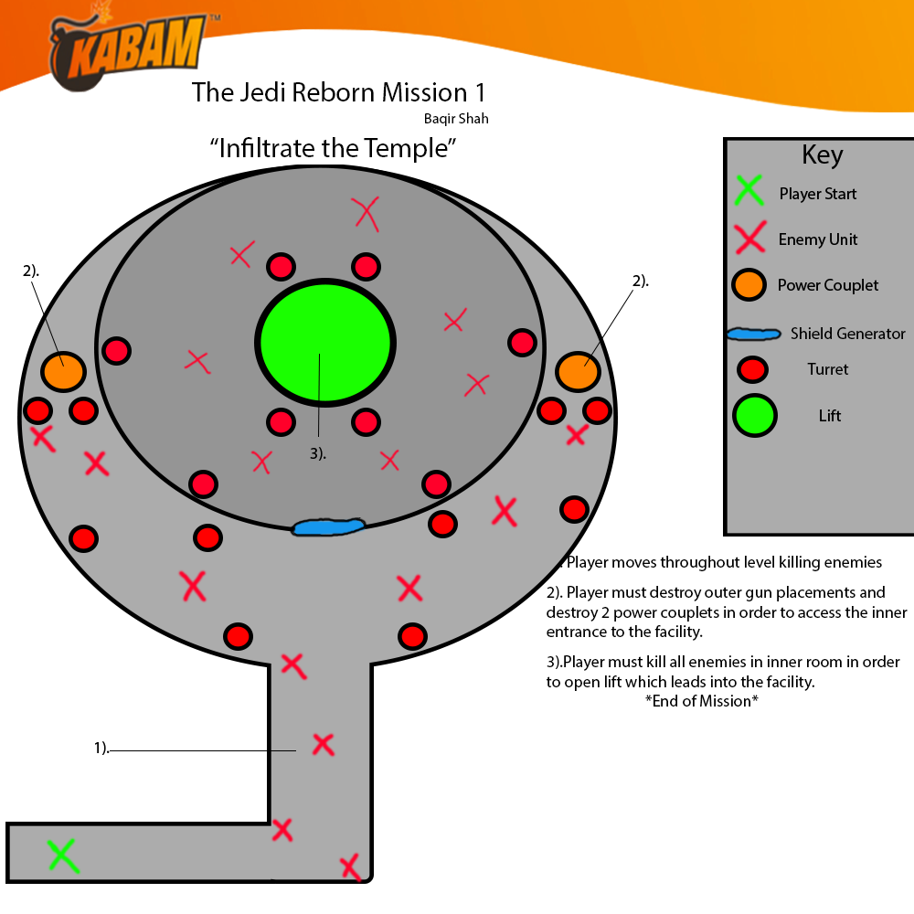 Kabam Star Wars Uprising (Design Test)